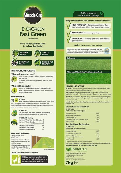 Miracle-Gro evergreen fast green lawn food packet instructions